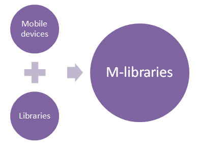 Mobile devices + libraries = m-libraries